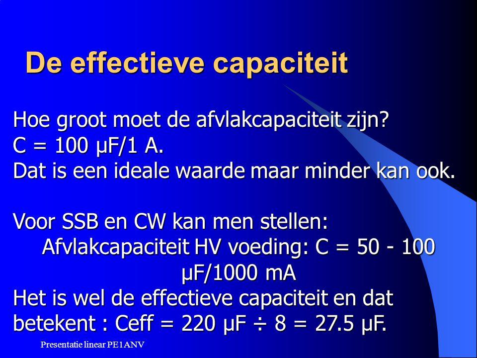 De effectieve capaciteit