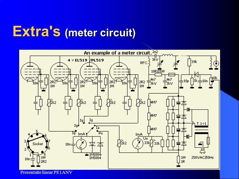 Extra s (meter circuit)