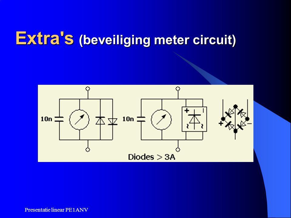 Extra s (beveiliging meter circuit)