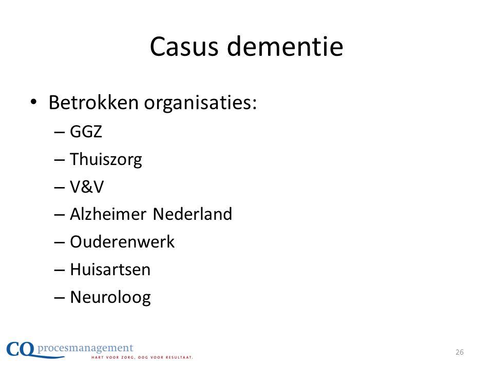 Casus dementie Betrokken organisaties: GGZ Thuiszorg V&V