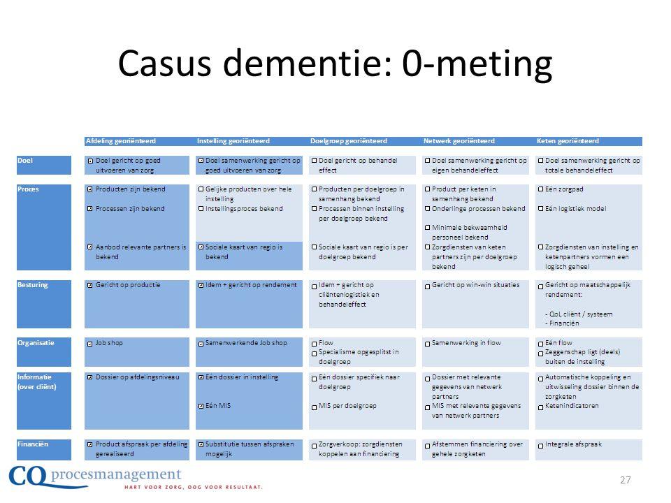 Casus dementie: 0-meting