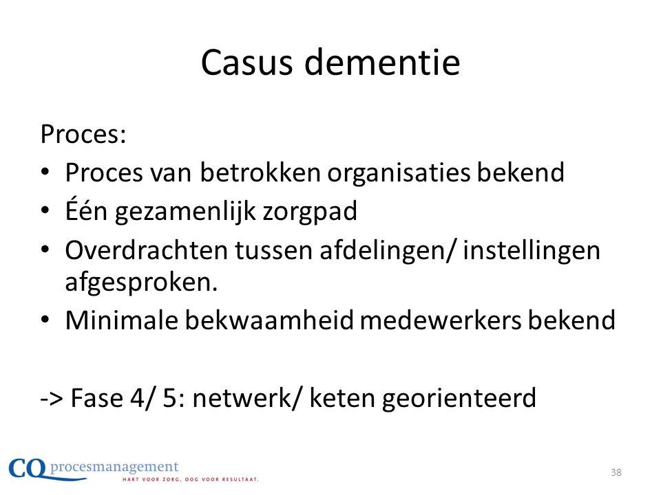 Casus dementie Proces: Proces van betrokken organisaties bekend