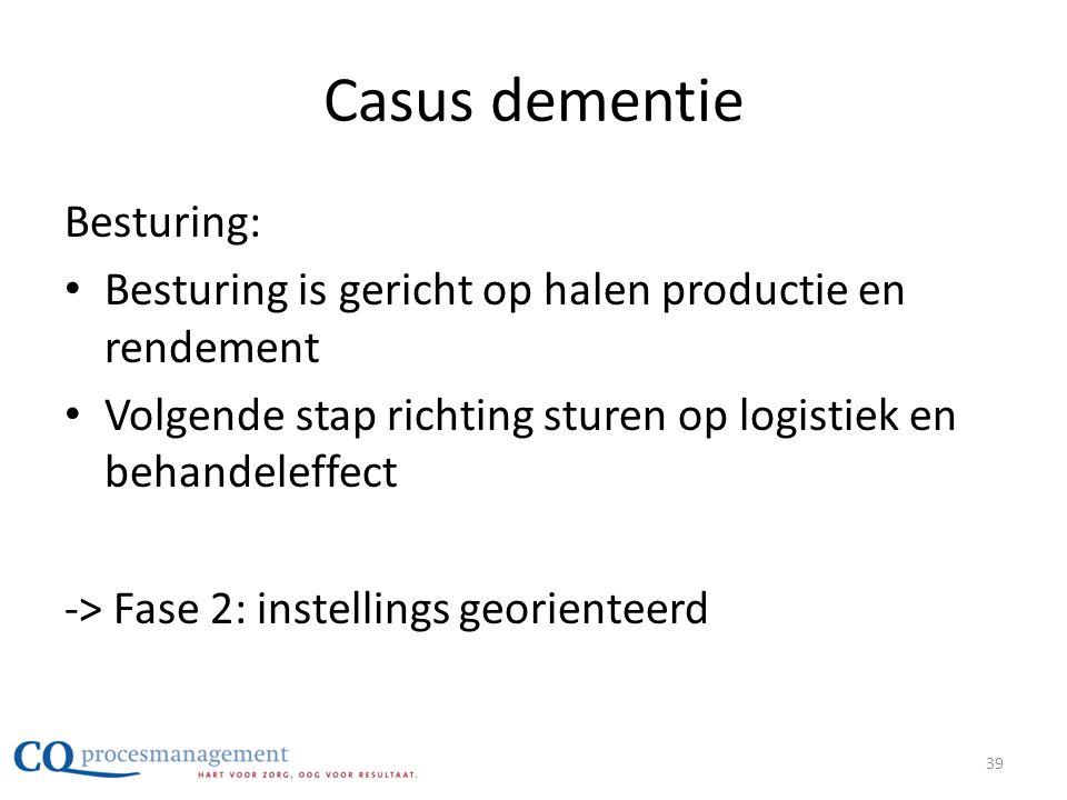 Casus dementie Besturing: