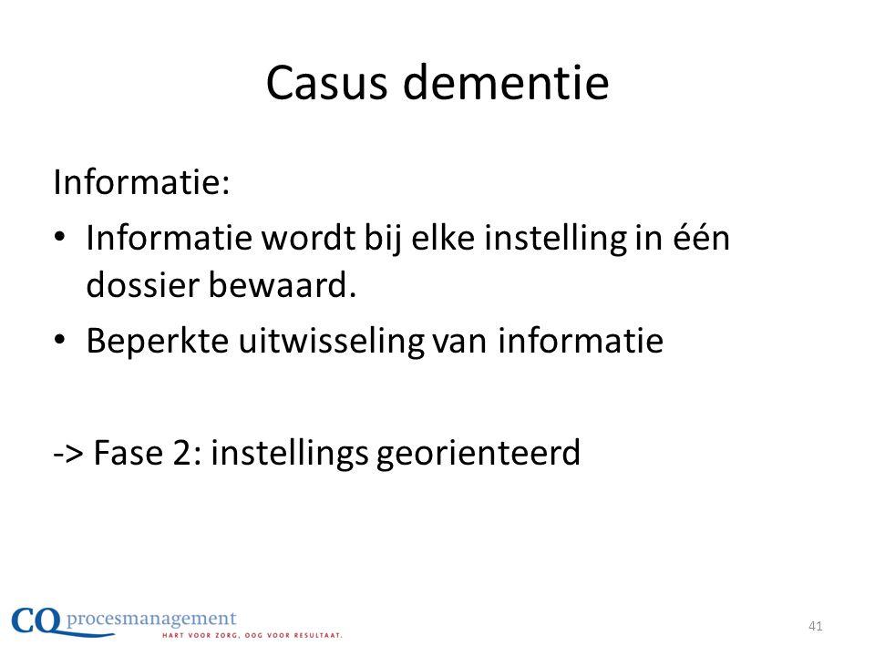 Casus dementie Informatie: