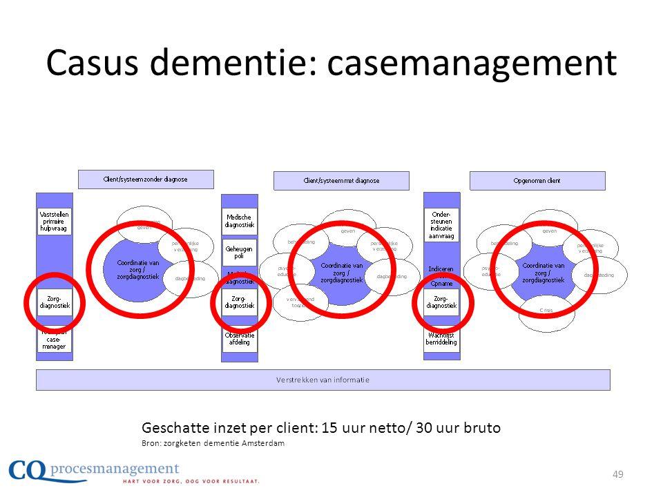 Casus dementie: casemanagement