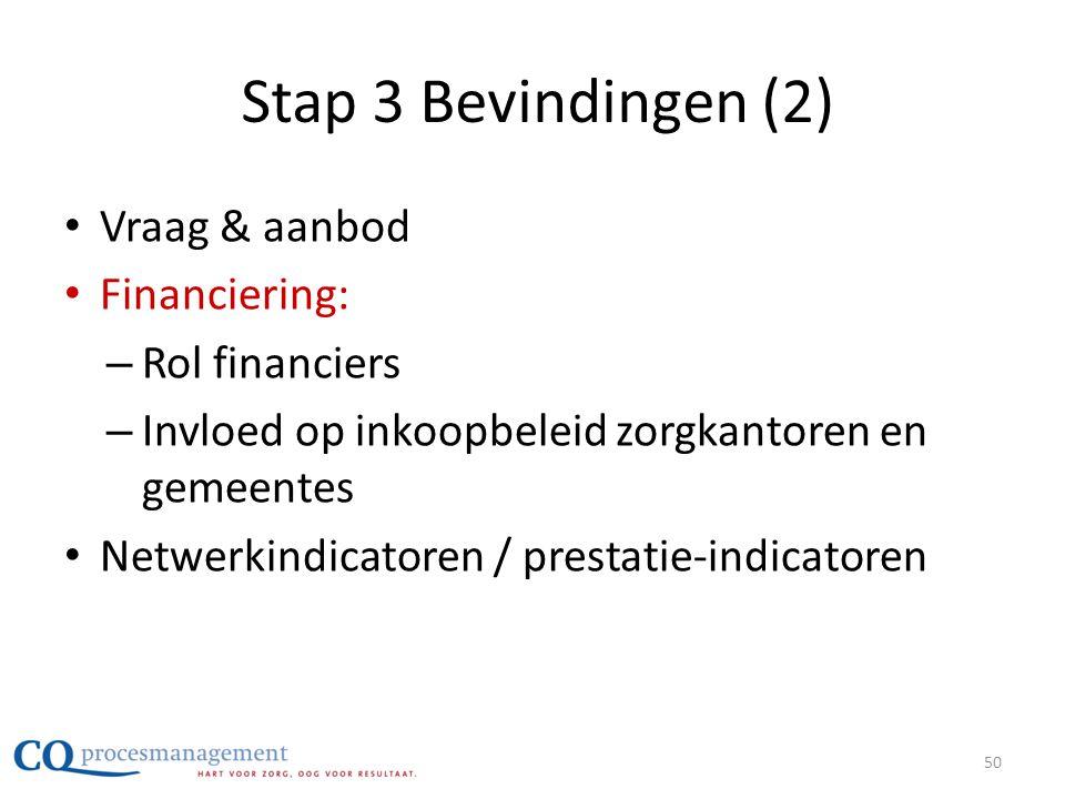 Stap 3 Bevindingen (2) Vraag & aanbod Financiering: Rol financiers