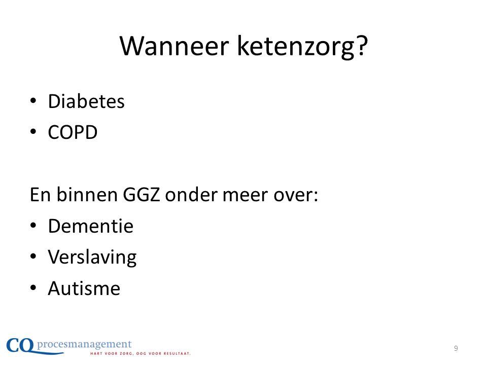 Wanneer ketenzorg Diabetes COPD En binnen GGZ onder meer over: