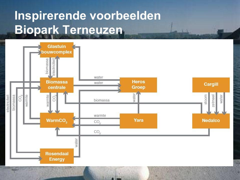Inspirerende voorbeelden Biopark Terneuzen
