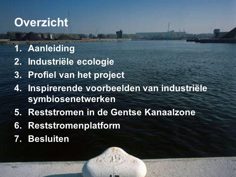 Overzicht Aanleiding Industriële ecologie Profiel van het project