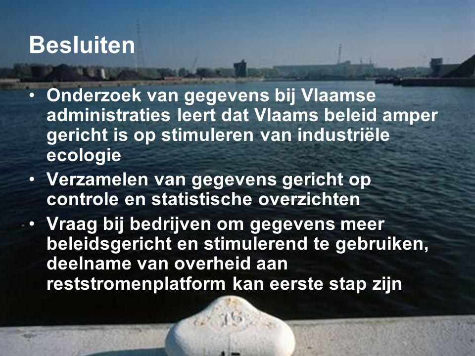 Besluiten Onderzoek van gegevens bij Vlaamse administraties leert dat Vlaams beleid amper gericht is op stimuleren van industriële ecologie.