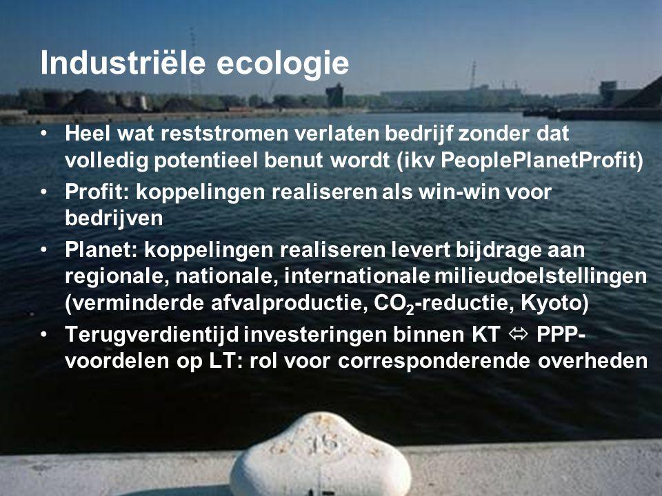 Industriële ecologie Heel wat reststromen verlaten bedrijf zonder dat volledig potentieel benut wordt (ikv PeoplePlanetProfit)