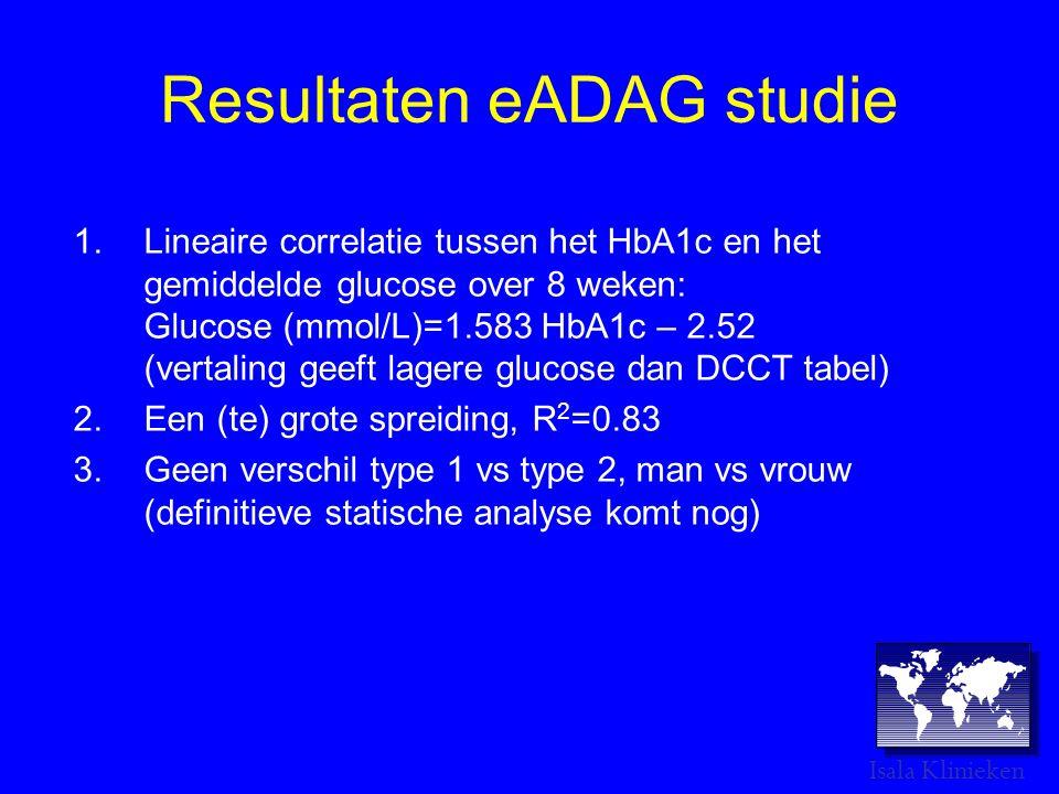 Resultaten eADAG studie
