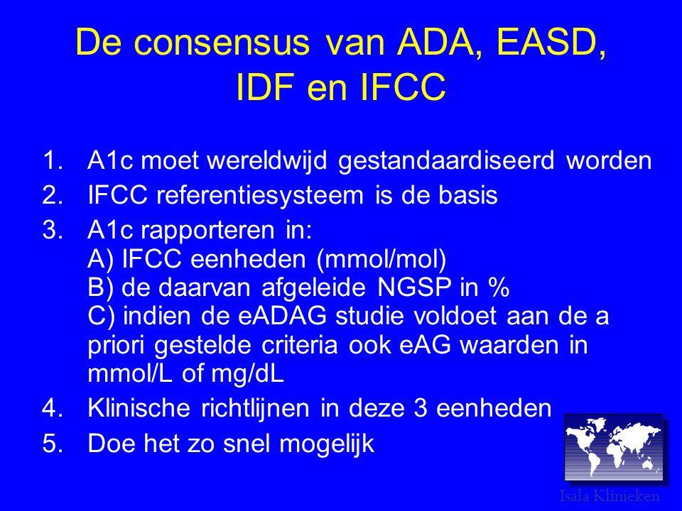 De consensus van ADA, EASD, IDF en IFCC