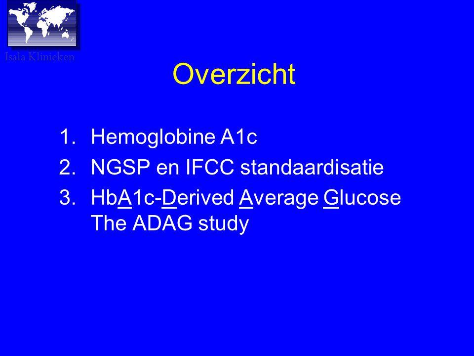 Overzicht Hemoglobine A1c NGSP en IFCC standaardisatie