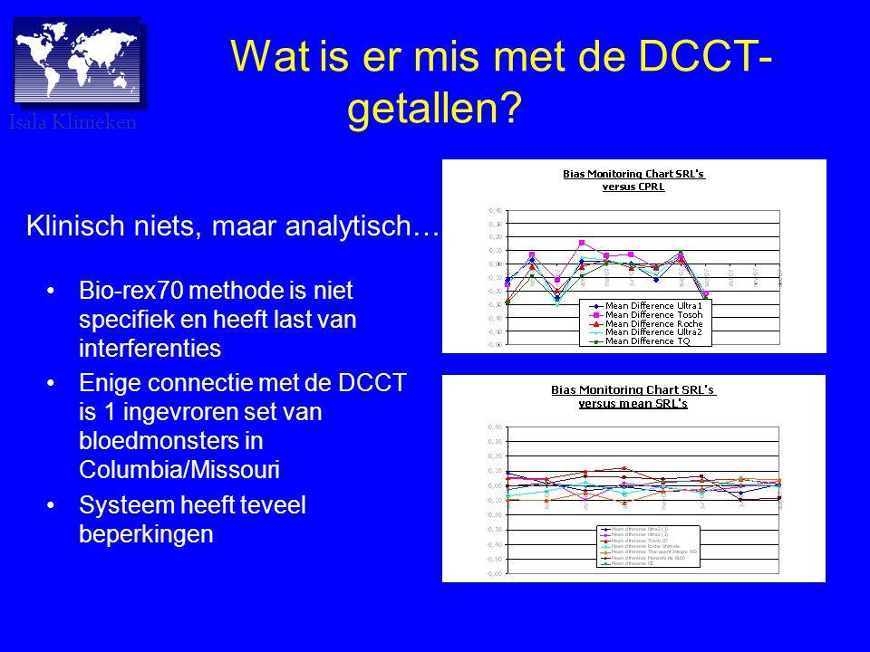 Wat is er mis met de DCCT-getallen