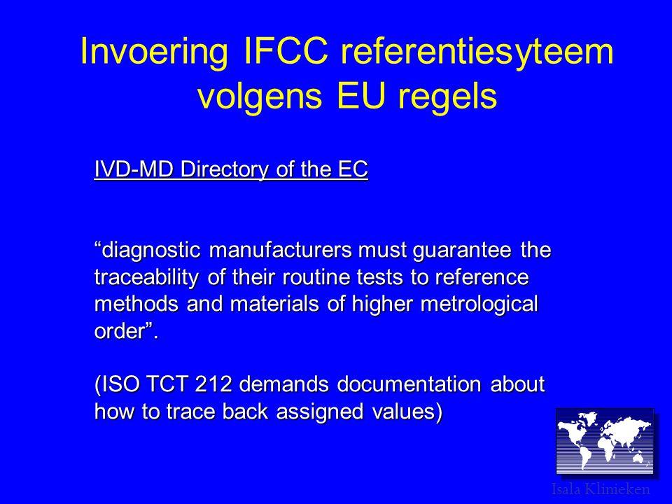 Invoering IFCC referentiesyteem volgens EU regels