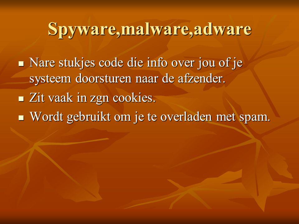 Spyware,malware,adware