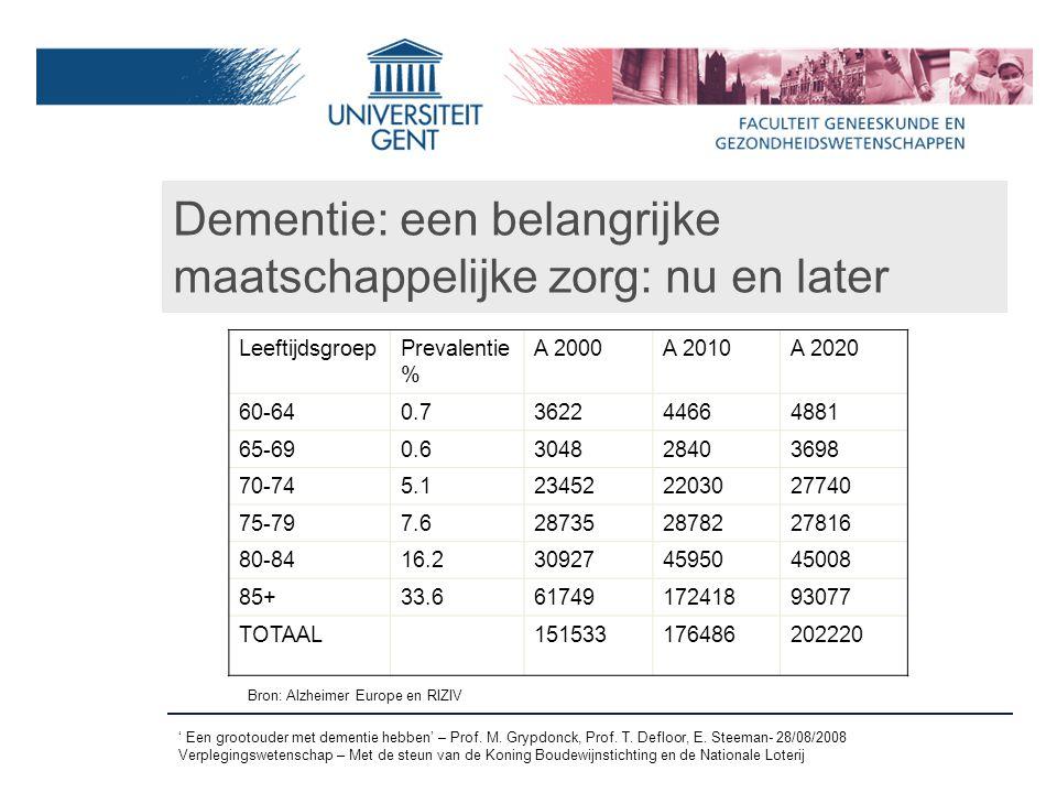 Dementie: een belangrijke maatschappelijke zorg: nu en later