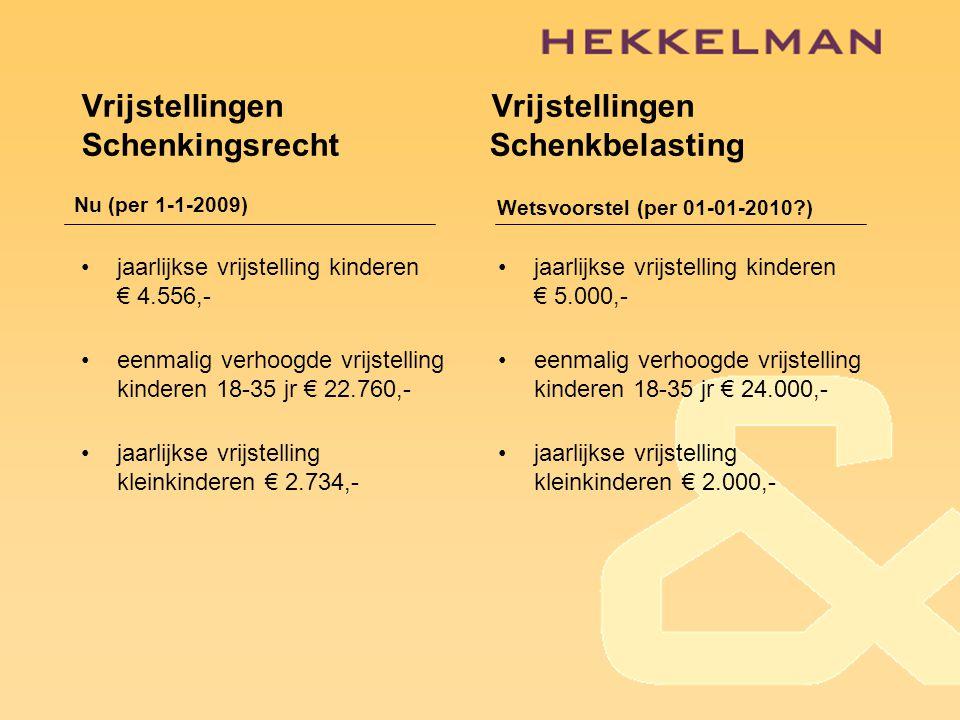 Vrijstellingen Vrijstellingen Schenkingsrecht Schenkbelasting