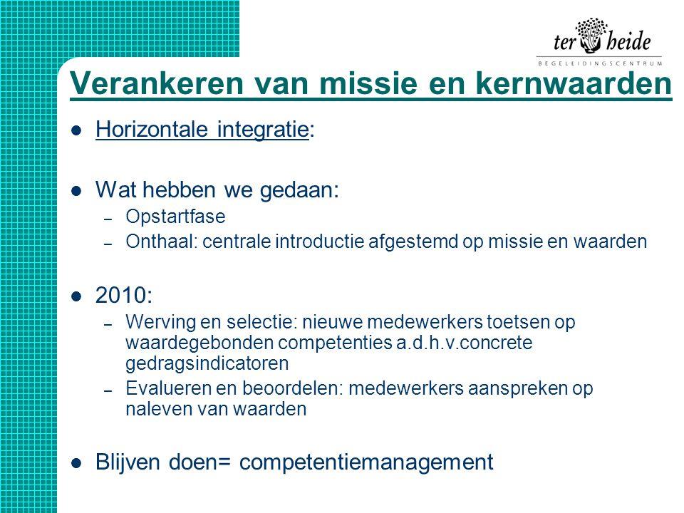 Proefproject 'Competent van kop tot teen' - BC Ter Heide ...