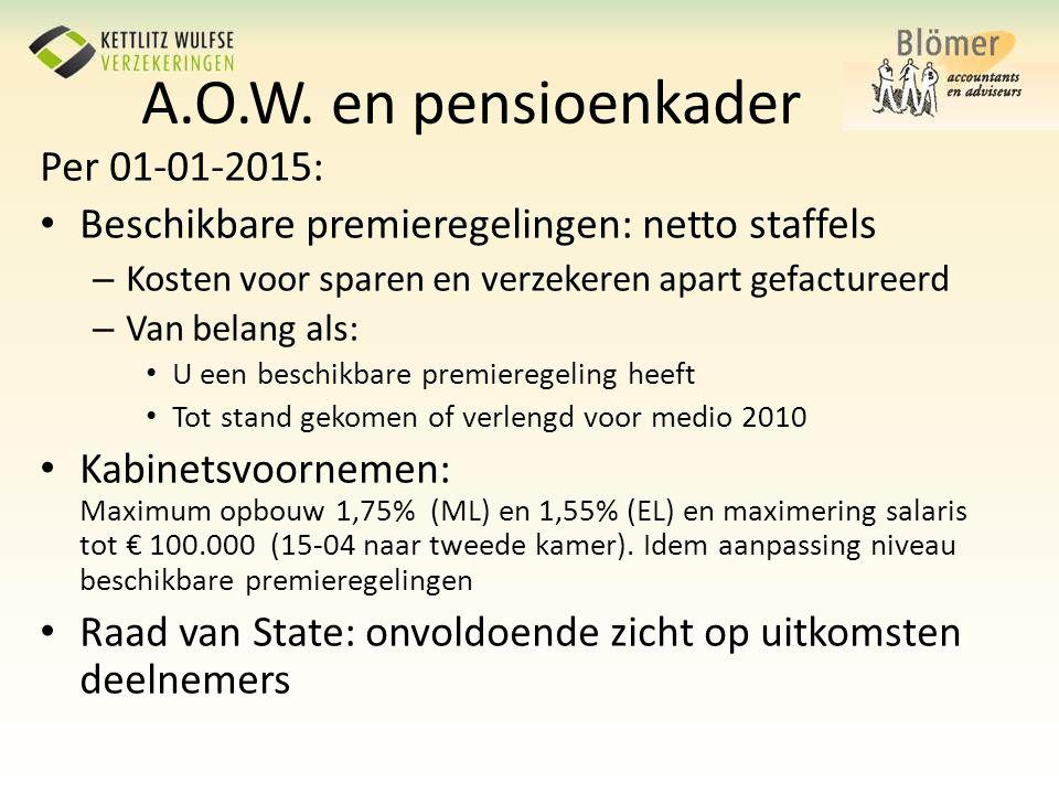 A.O.W. en pensioenkader Per 01-01-2015: