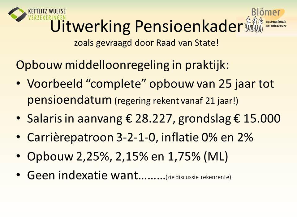 Uitwerking Pensioenkader zoals gevraagd door Raad van State!