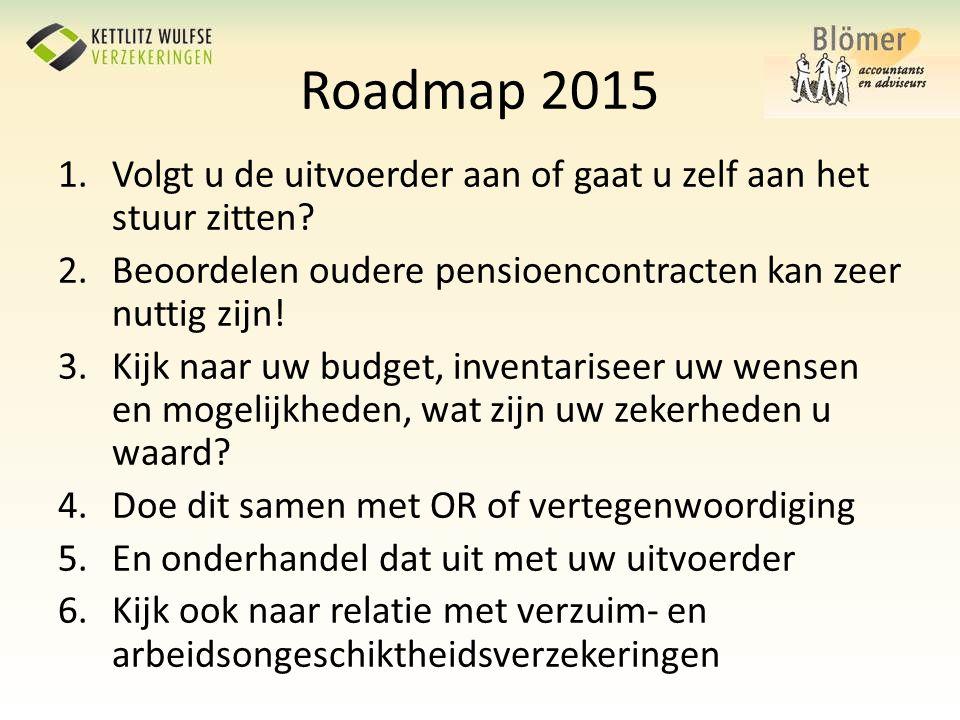 Roadmap 2015 Volgt u de uitvoerder aan of gaat u zelf aan het stuur zitten Beoordelen oudere pensioencontracten kan zeer nuttig zijn!