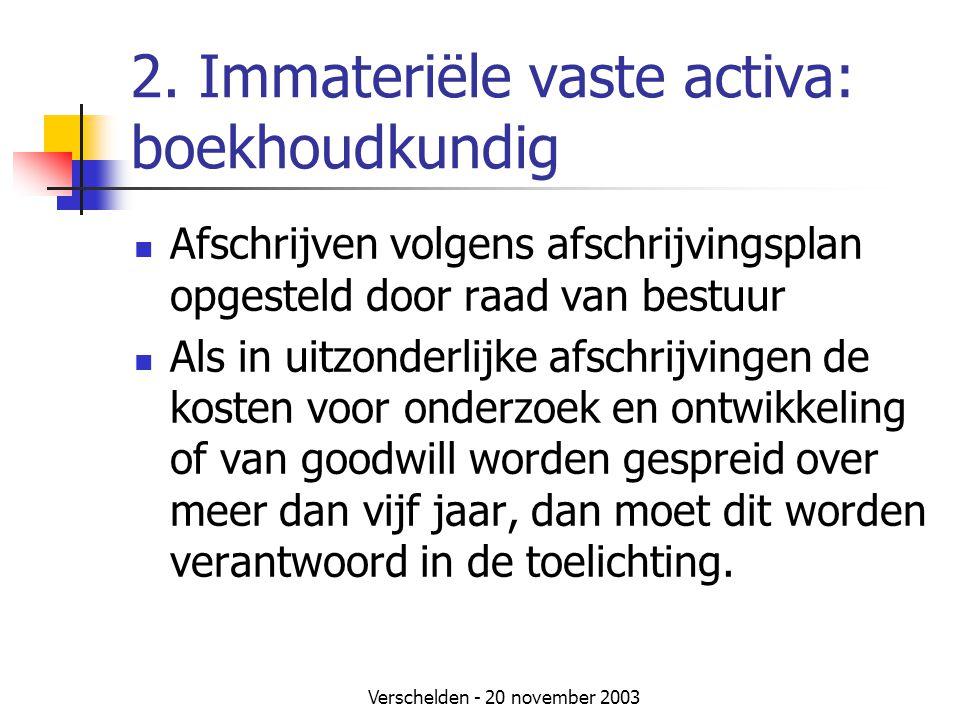 2. Immateriële vaste activa: boekhoudkundig