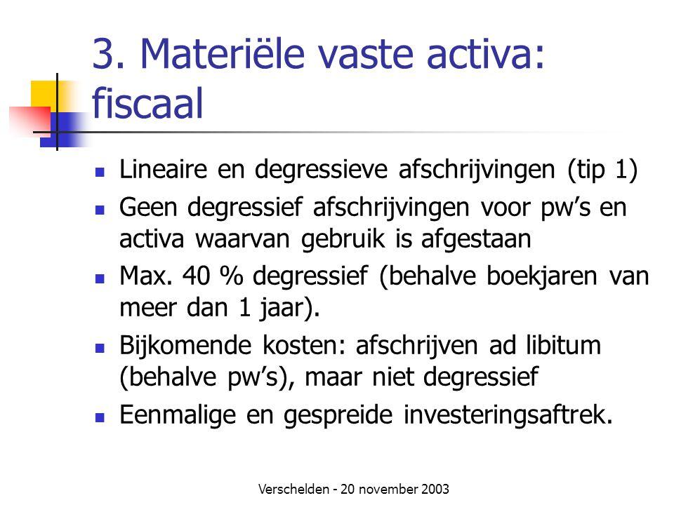 3. Materiële vaste activa: fiscaal