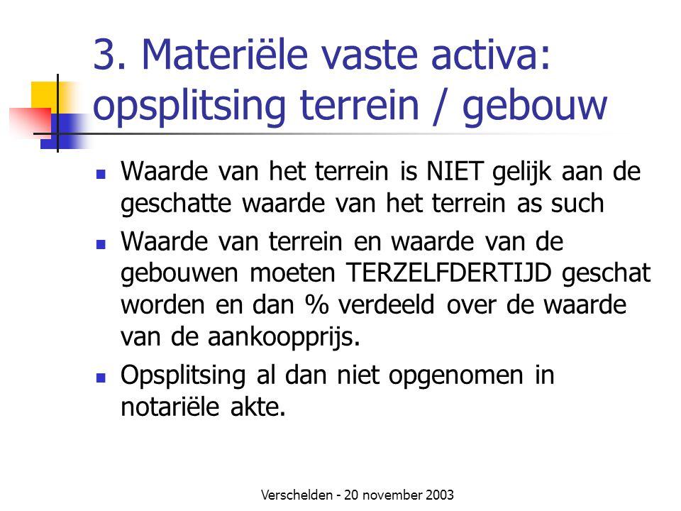 3. Materiële vaste activa: opsplitsing terrein / gebouw