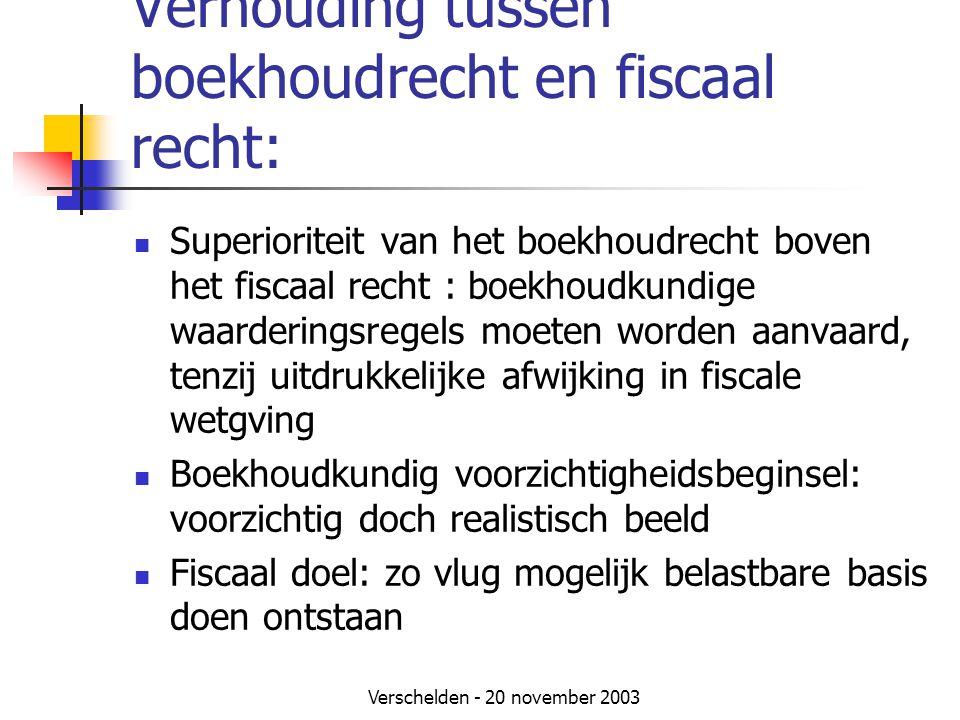 Verhouding tussen boekhoudrecht en fiscaal recht: