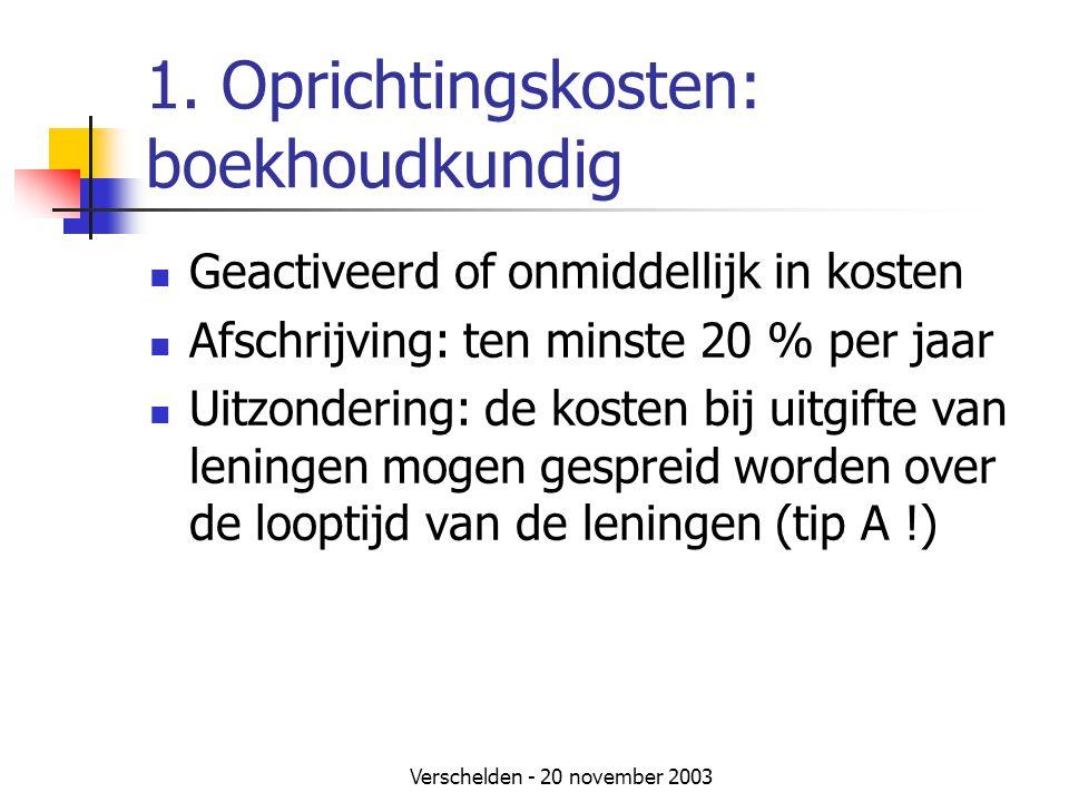 1. Oprichtingskosten: boekhoudkundig