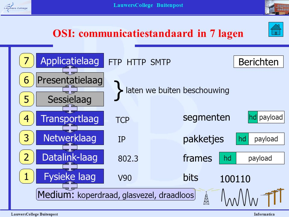 OSI: communicatiestandaard in 7 lagen