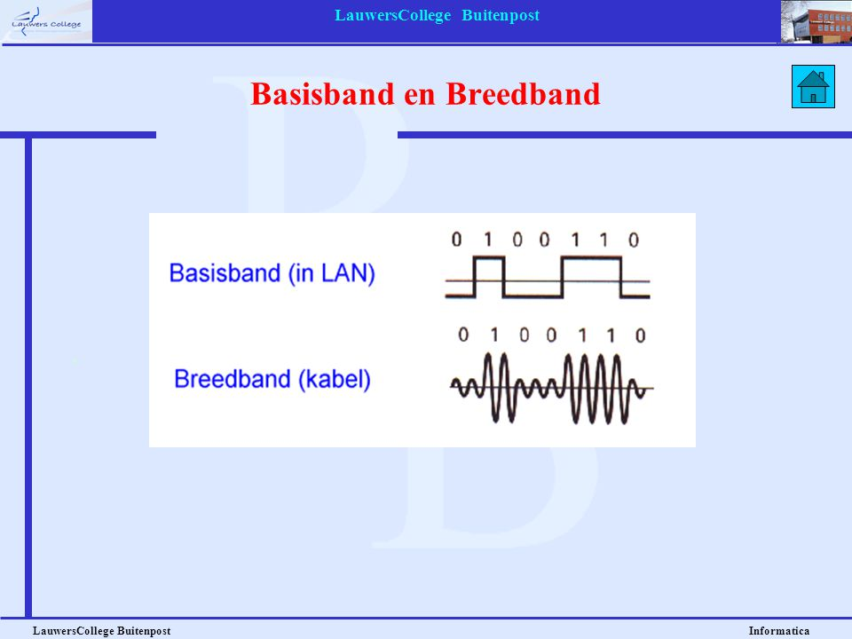 Basisband en Breedband