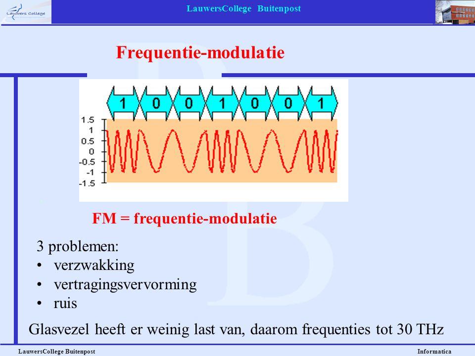 Frequentie-modulatie