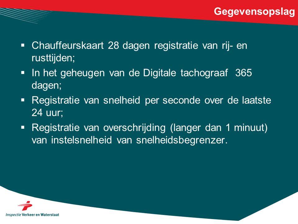 Gegevensopslag Chauffeurskaart 28 dagen registratie van rij- en rusttijden; In het geheugen van de Digitale tachograaf 365 dagen;