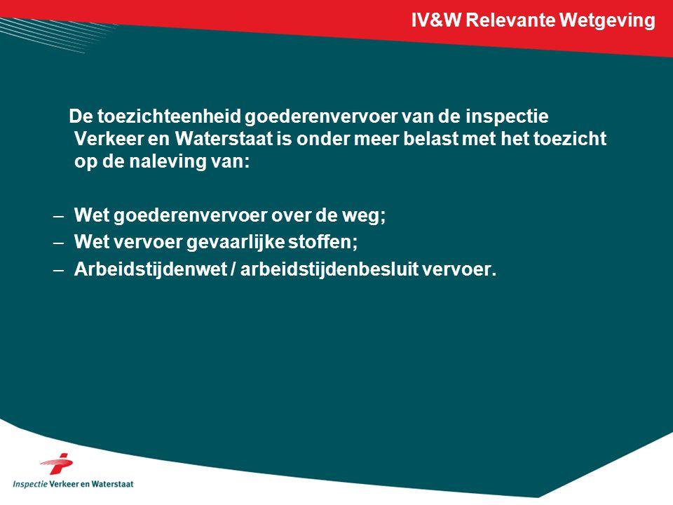 IV&W Relevante Wetgeving