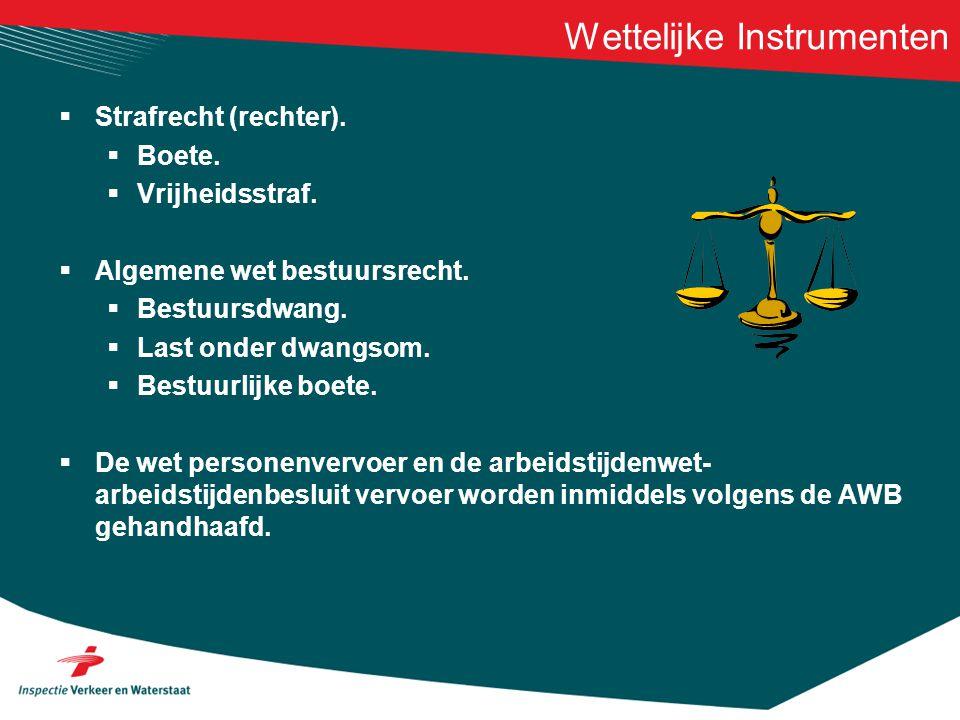 Wettelijke Instrumenten