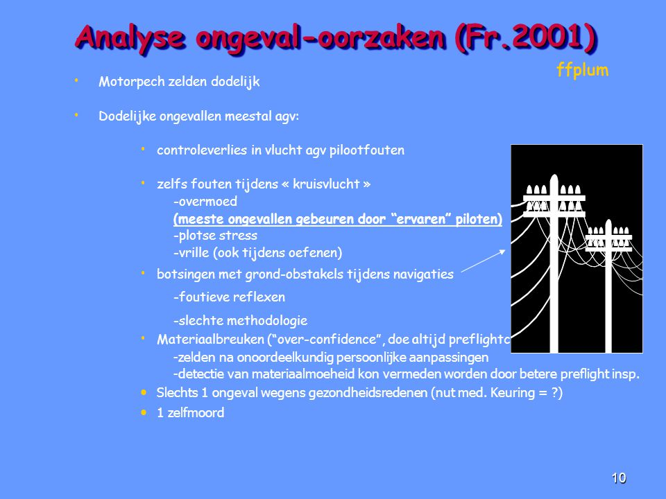 Analyse ongeval-oorzaken (Fr.2001)