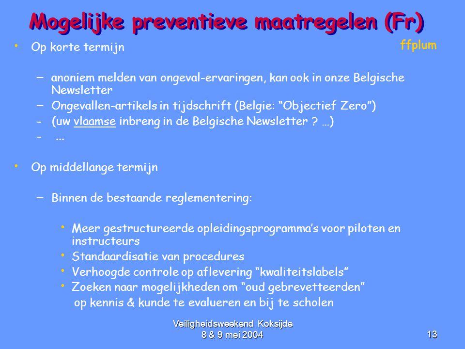 Mogelijke preventieve maatregelen (Fr)