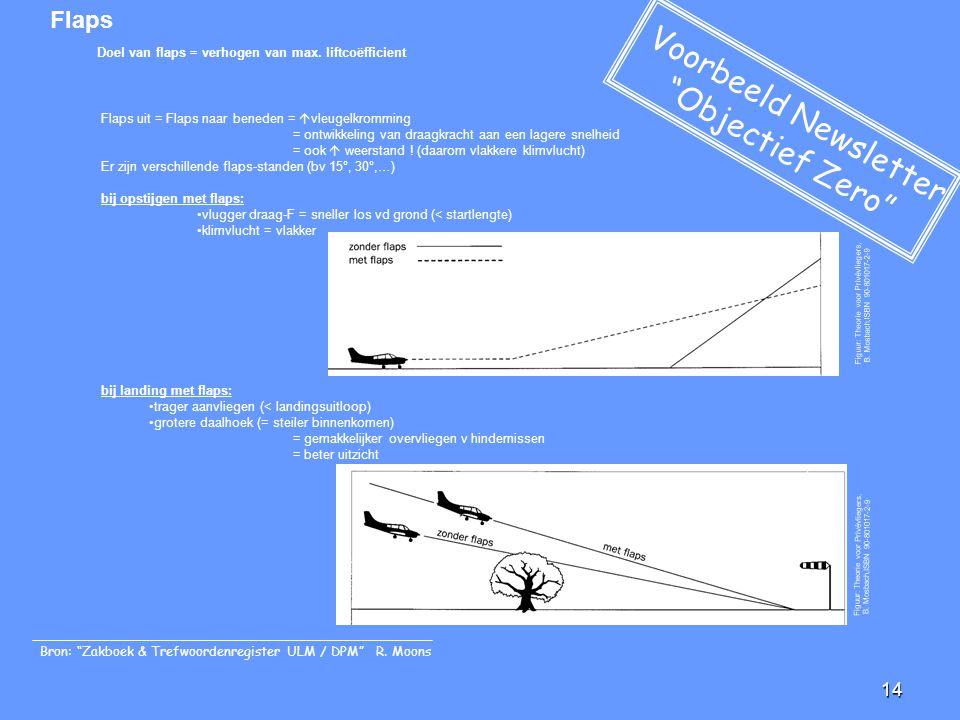 Voorbeeld Newsletter Objectief Zero Flaps