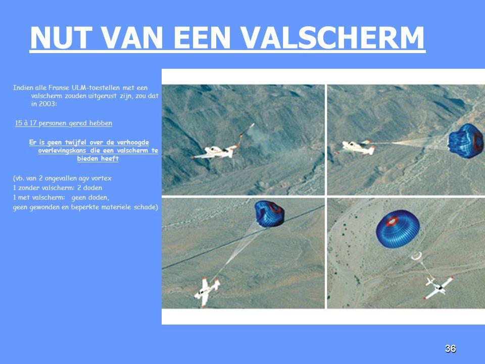 NUT VAN EEN VALSCHERM Indien alle Franse ULM-toestellen met een valscherm zouden uitgerust zijn, zou dat in 2003: