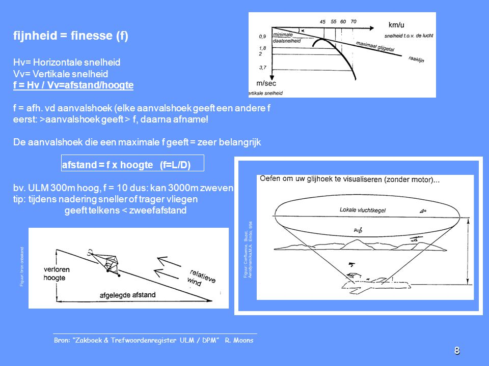 fijnheid = finesse (f) Hv= Horizontale snelheid Vv= Vertikale snelheid