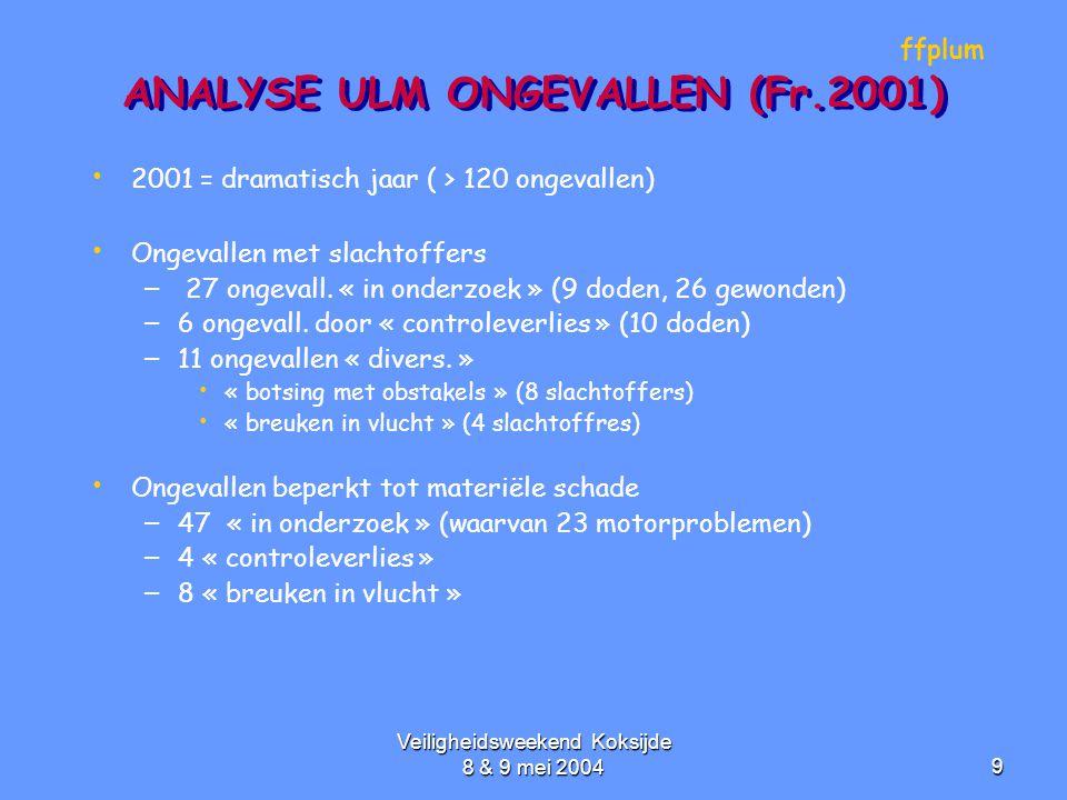 ANALYSE ULM ONGEVALLEN (Fr.2001)