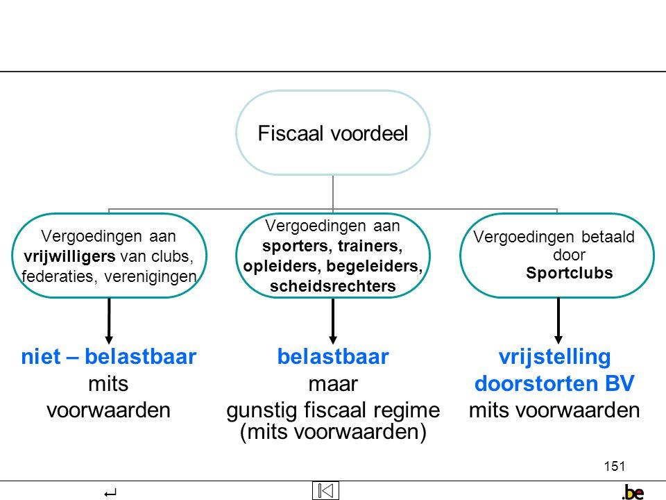 gunstig fiscaal regime (mits voorwaarden)