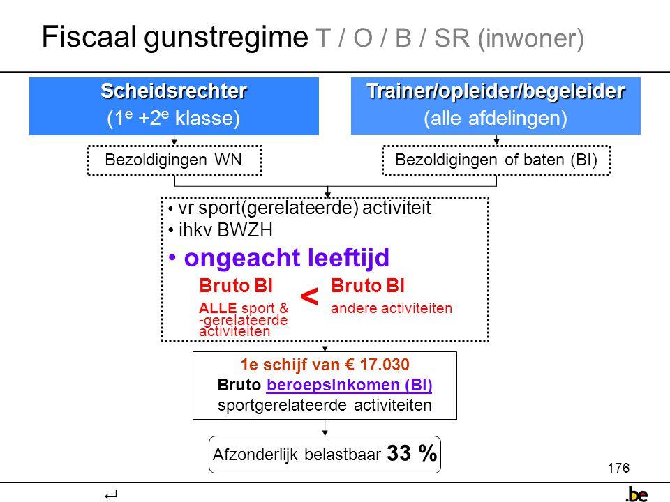 Fiscaal gunstregime T / O / B / SR (inwoner)