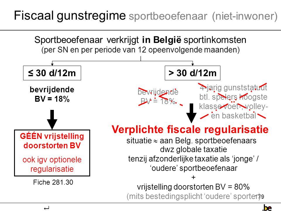 Fiscaal gunstregime sportbeoefenaar (niet-inwoner)