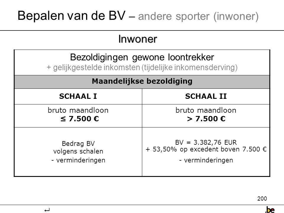 Bepalen van de BV – andere sporter (inwoner)