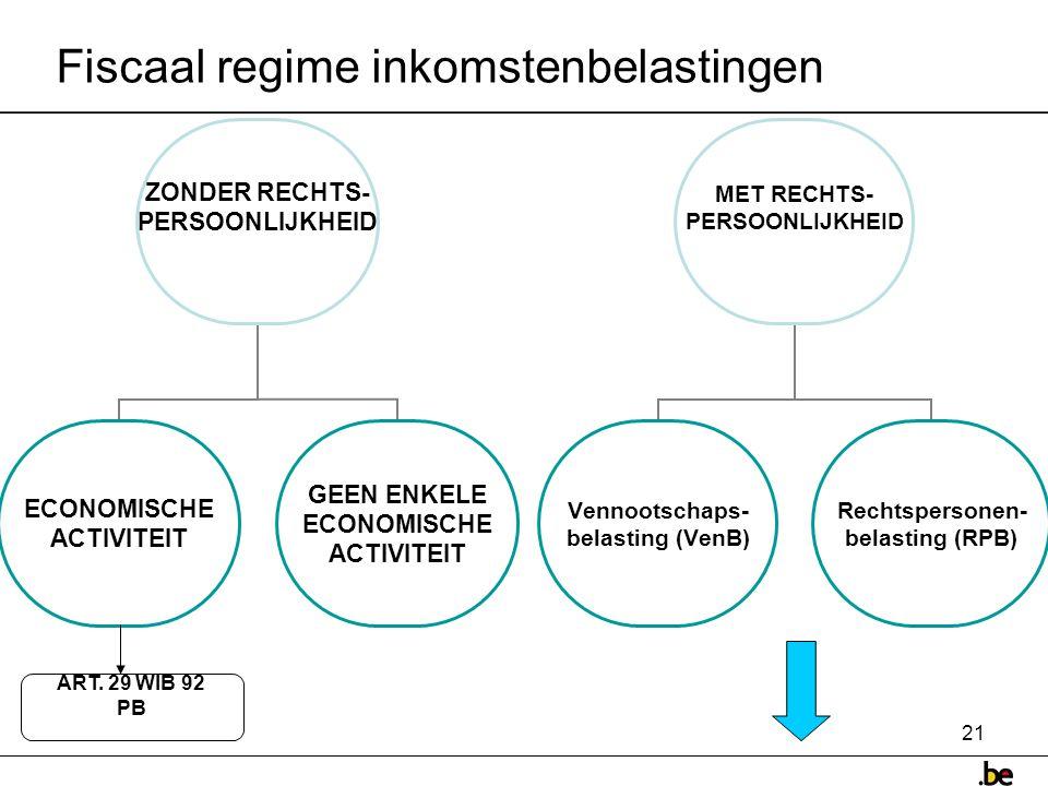 Fiscaal regime inkomstenbelastingen