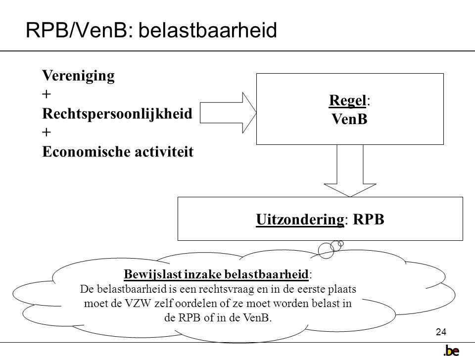 RPB/VenB: belastbaarheid